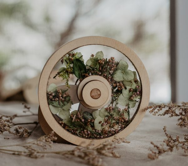 flowerscopes